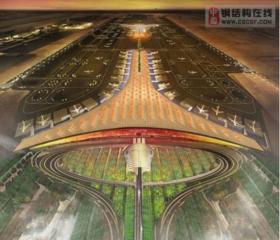 View of Beijing Transport