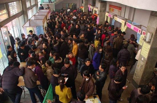 China Population 9