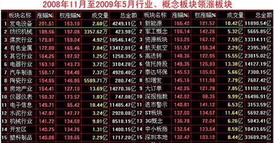 China Economy Growth 9